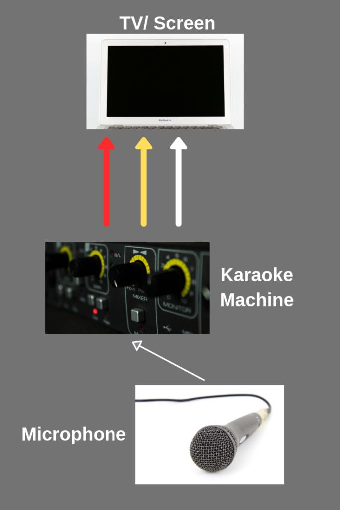 karaoke youtube
