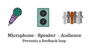 prevent microphone feedback loop